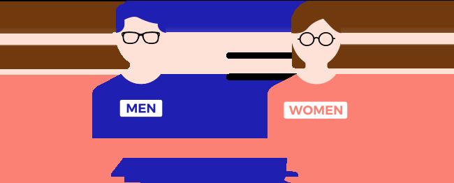 45%:55%