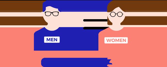 69%:31%